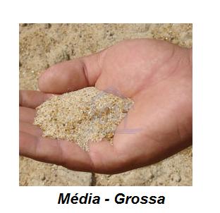 Qual Areia Lavada Média, quanto Areia Lavada Média, Foto de Areia Lavada Média, Quantidade e preço Areia Lavada Média